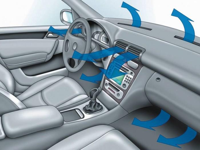 Не използвайте климатика на колата веднага след стартирането на двигателя! Това може да има трагични последствия за здравето!